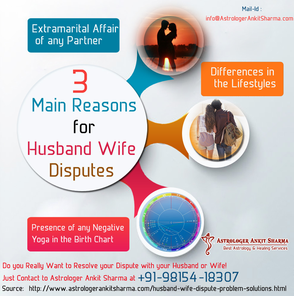 3 Main Reason for Husband Wife Disputes
