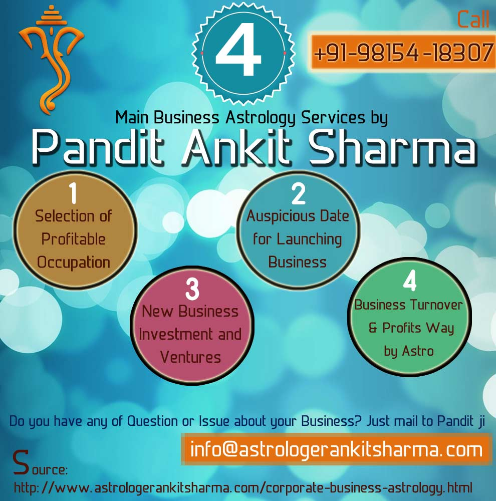 4 Main Business Astrology Services by Pandit Ankit Sharma
