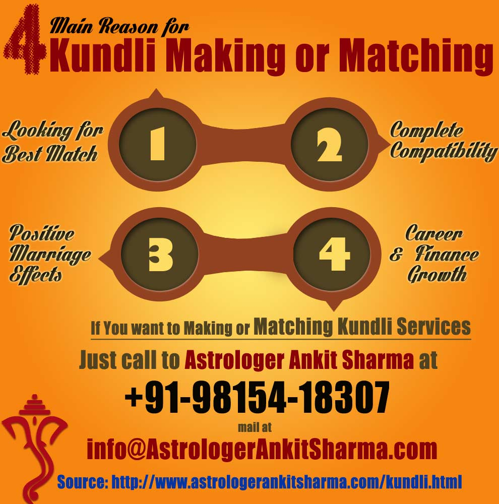 4 Main Reason for Kundli Making or Matching