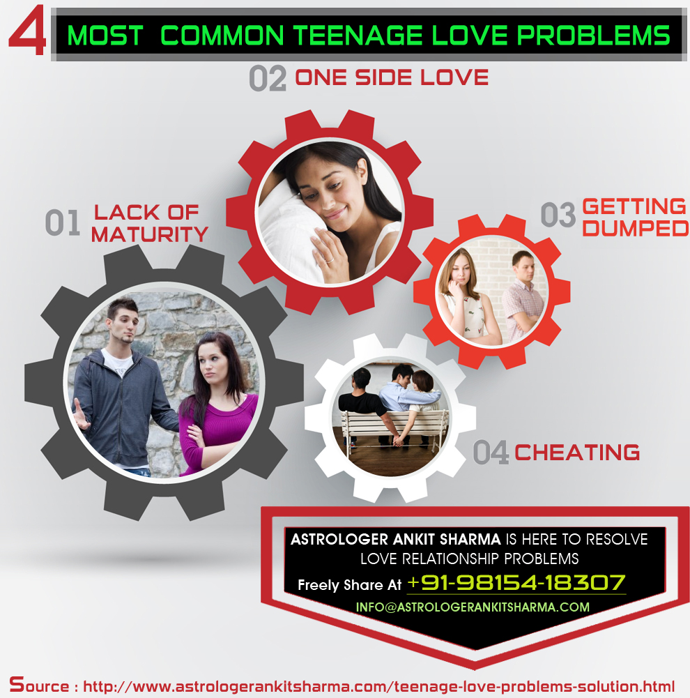 4 Most Common Teenage Love Problems