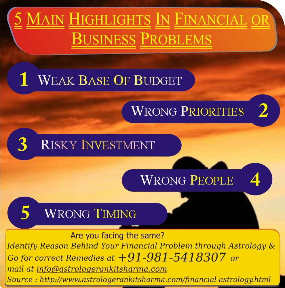 5 Main Highlights in Financial or Business Problems