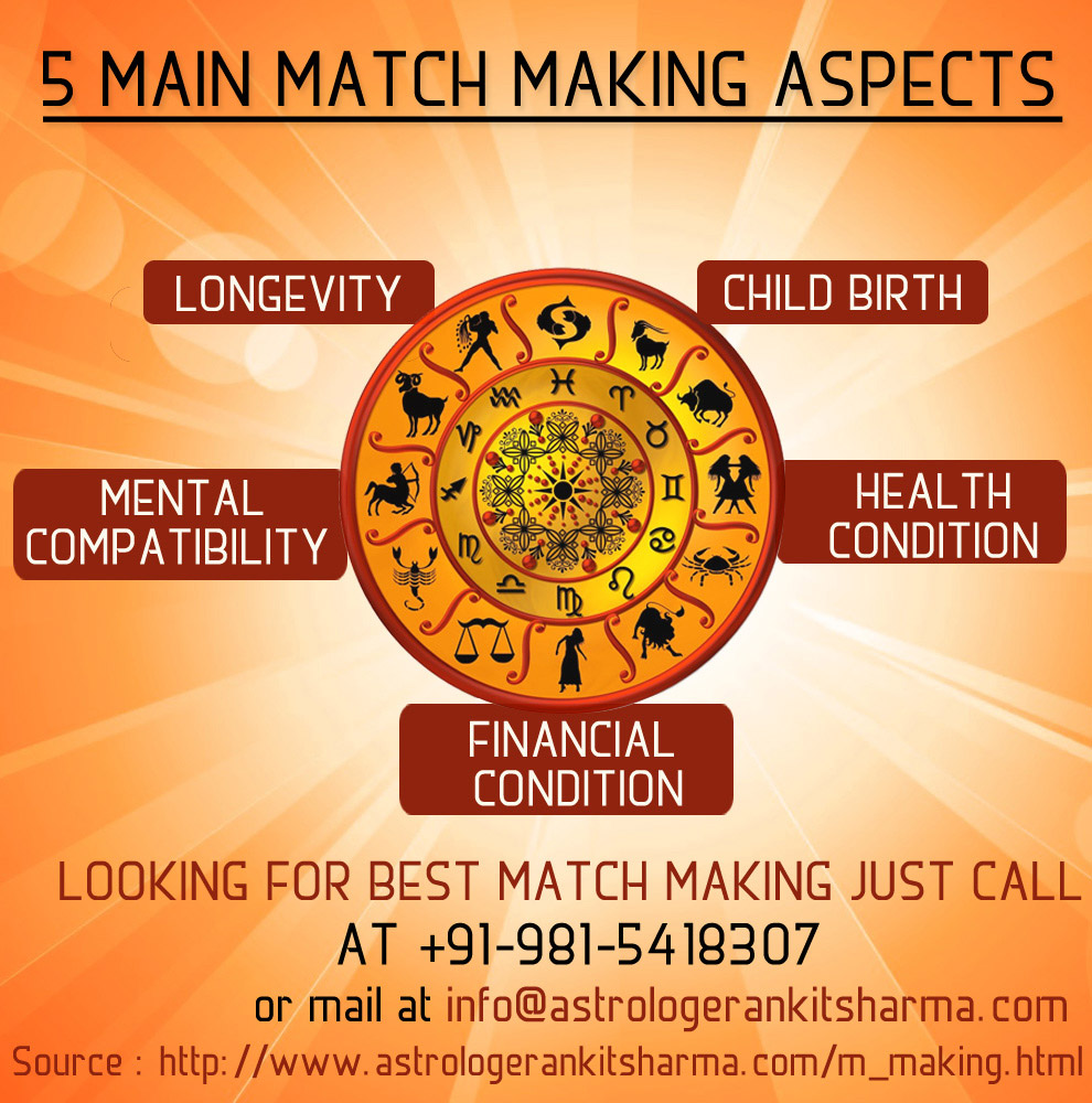 5 Main Match Making Aspects