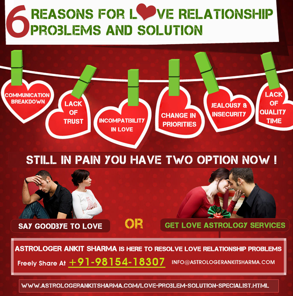 6 Reasons for Love Relationship Problems and Solution