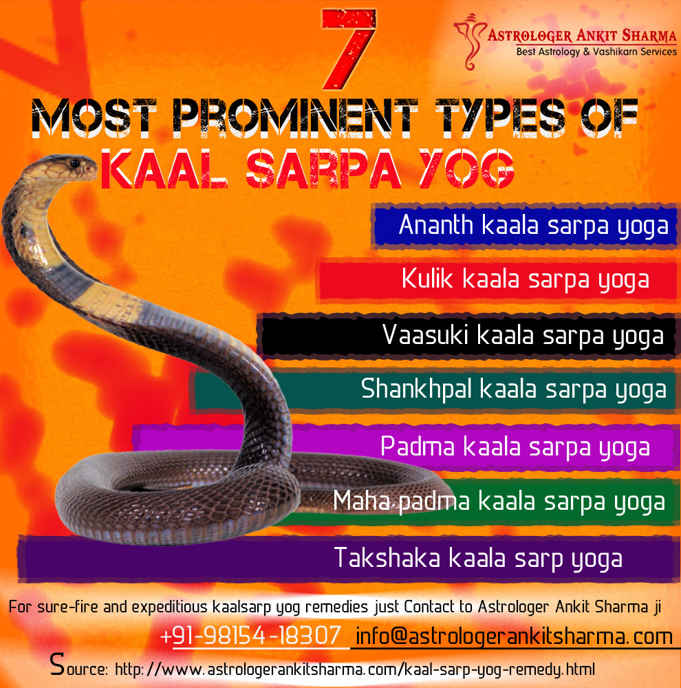 7 Most Prominent Types of Kaal Sarpa Yog and Remedies by Ankit Sharma